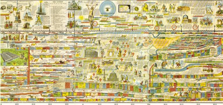 Wall-Chart